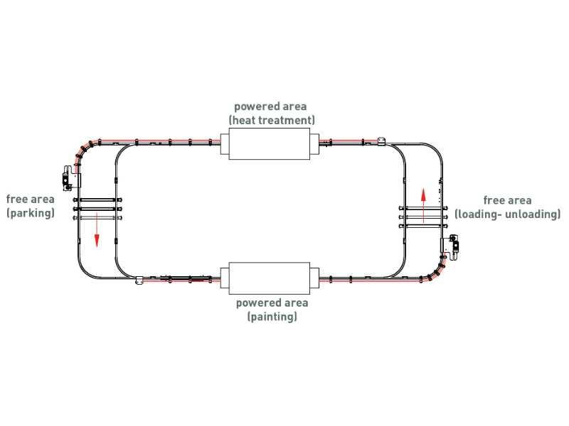 overhead motorized conveyor