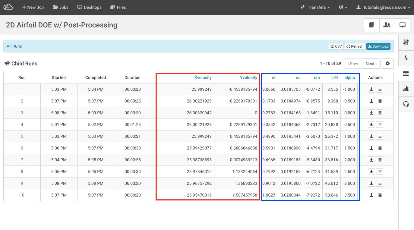 PostProcessing_Results_Aggregate.png