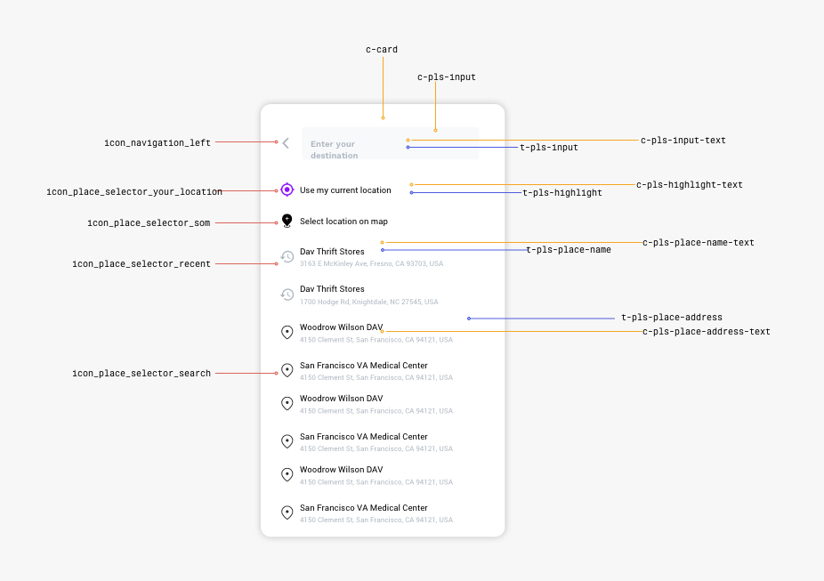 HyperTrack SDK component documentation