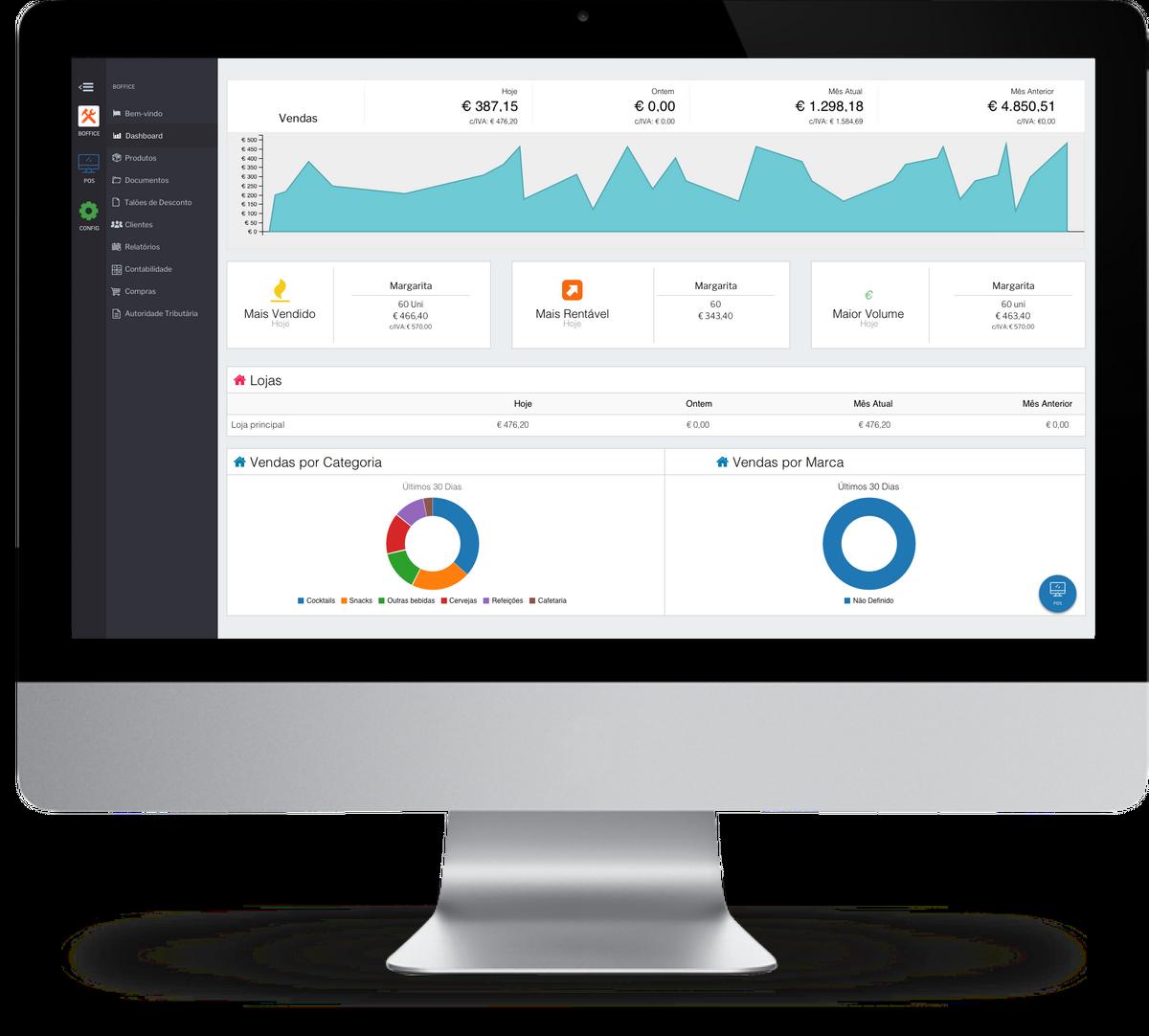 Dashboard, configuração e gestão a partir do backoffice
