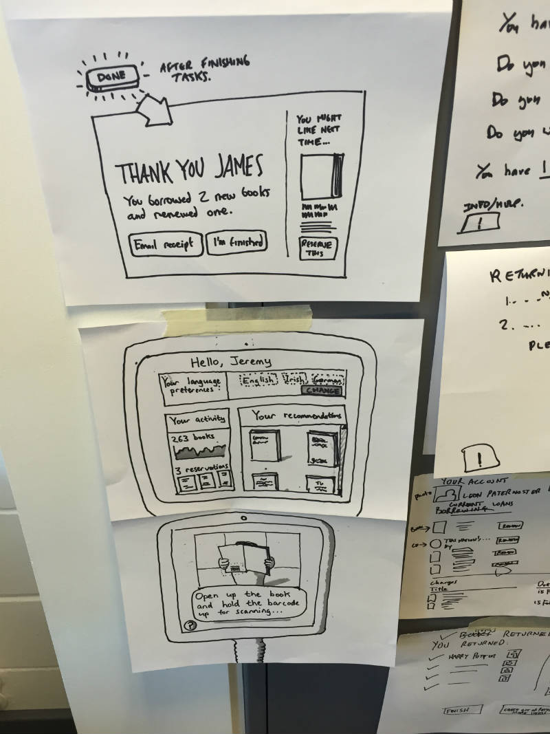 Sketches of self-service interfaces