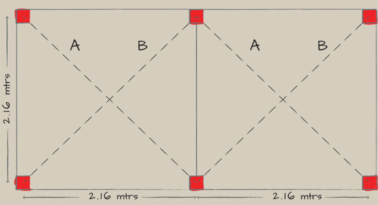 A birds-eye schematic of Module 5. It displays a footprint equal to two 2.16m areas squared flush against each other, forming a total footprint of 2.16 x 4.32m