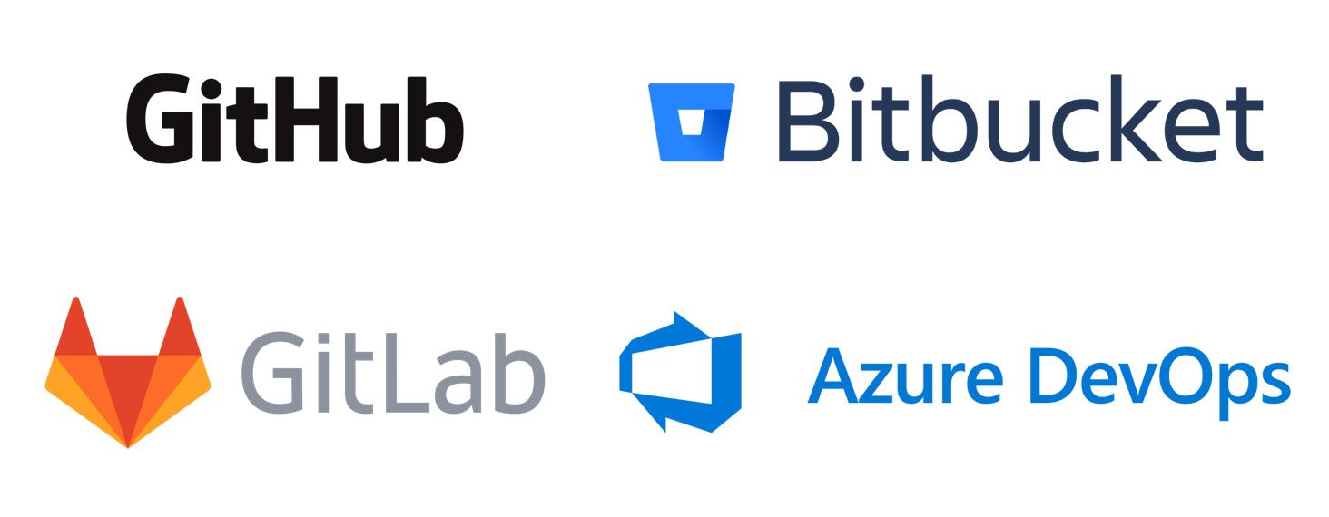 integrations