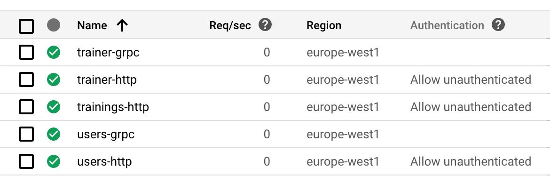Cloud Run services