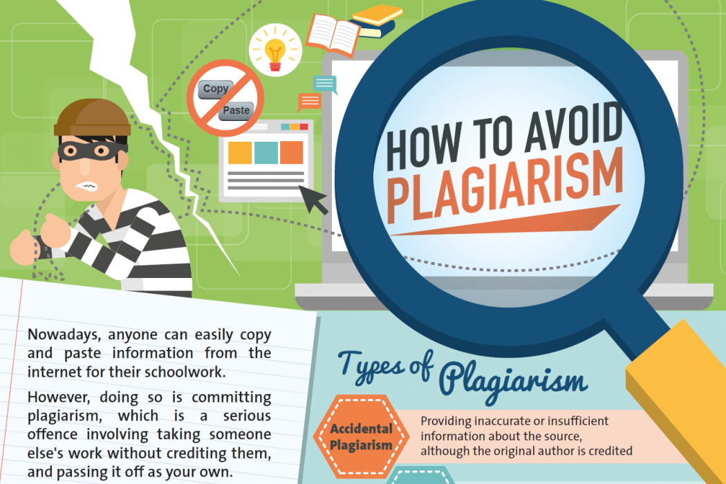 Avoid plagiarism