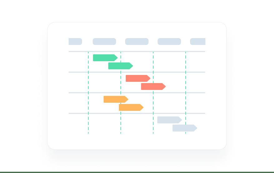 Gantt chart example.