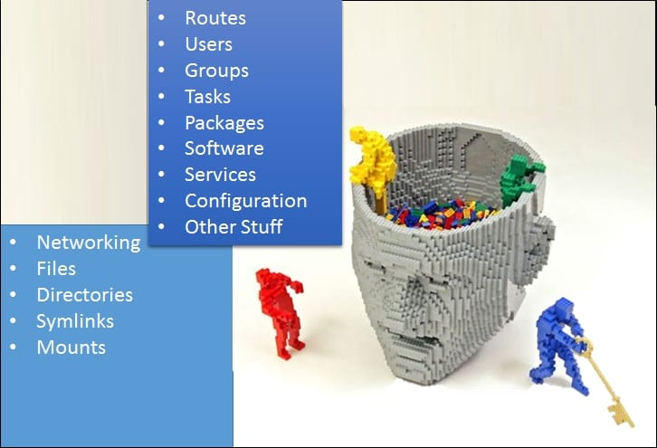 DevOps - Software is more than just code