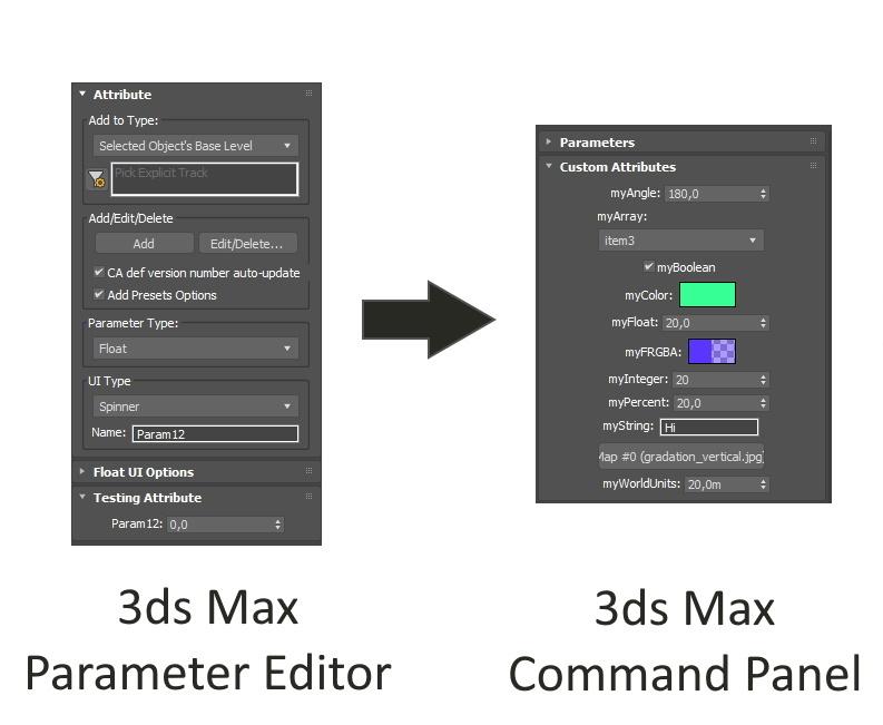 3DS MAX custom attributes parameter editor