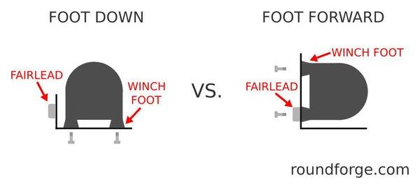 winch foot down vs winch foot forward
