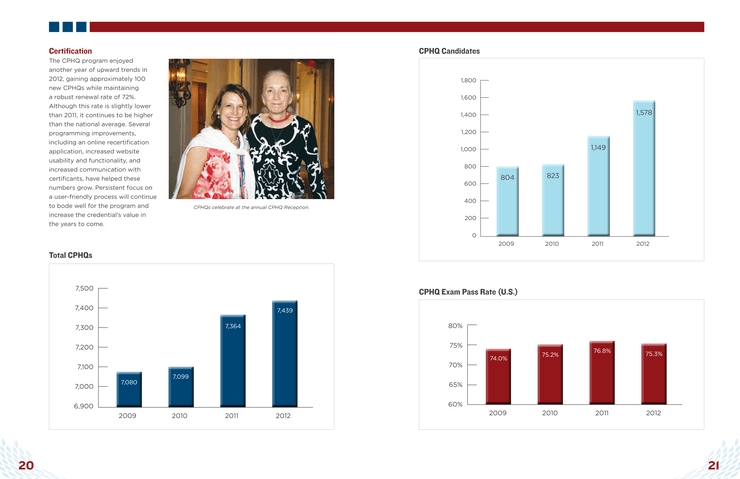 NAHQ Annual Report 2012, Pages 20-21