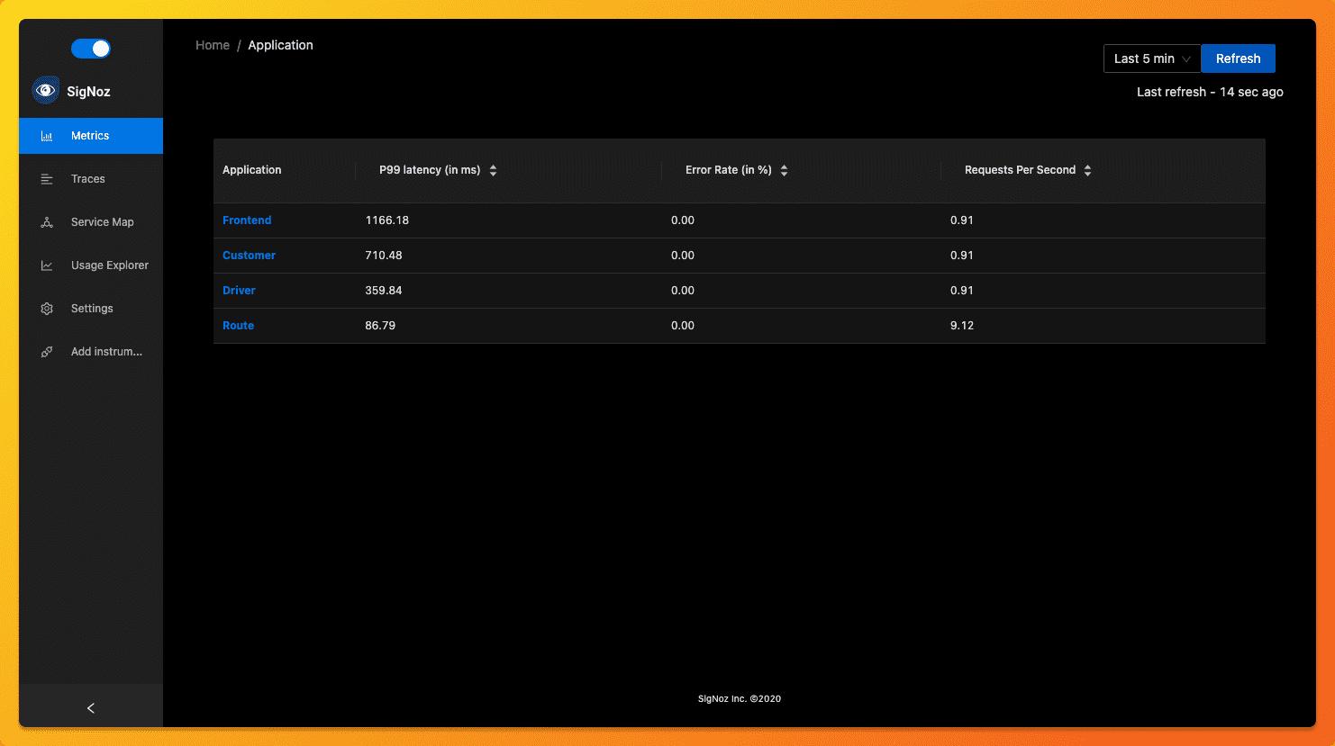SigNoz dashboard showing application list