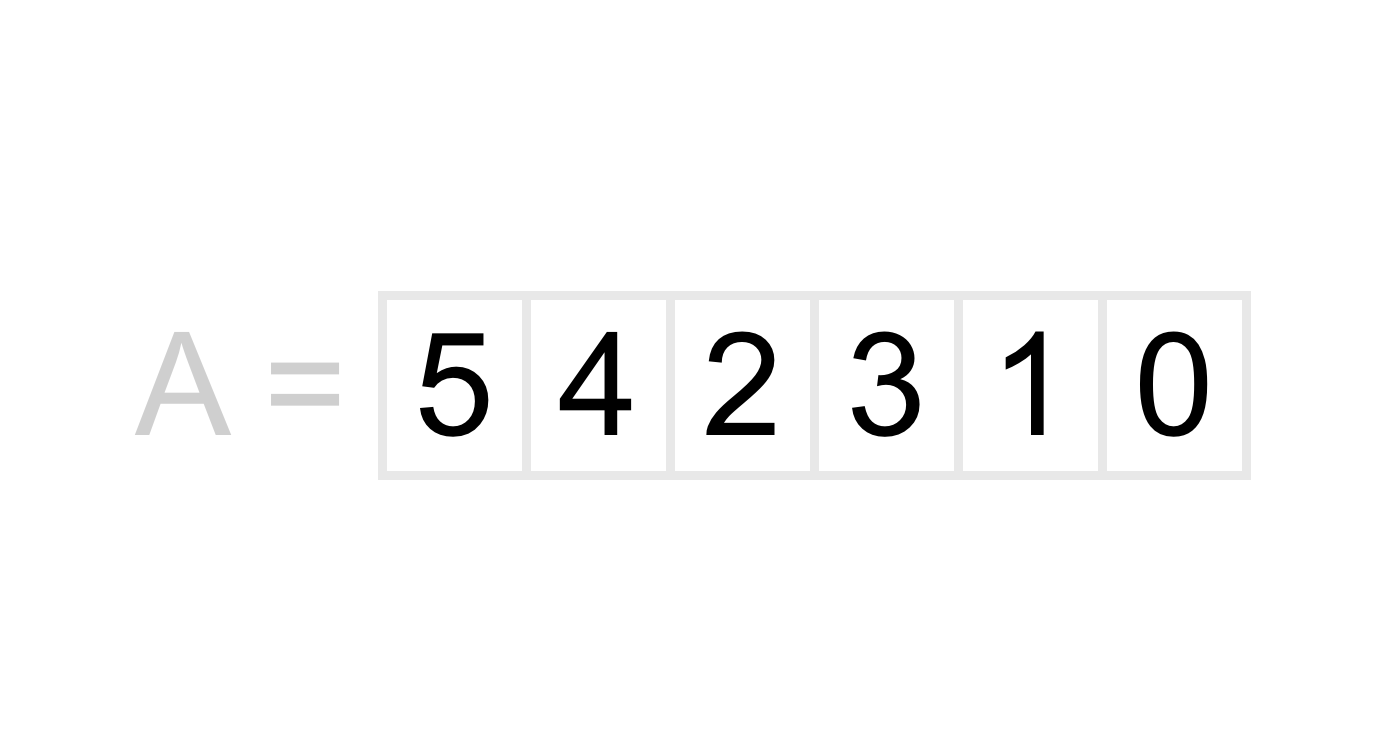 A list containing the numbers 5, 4, 2, 3, 1, 0