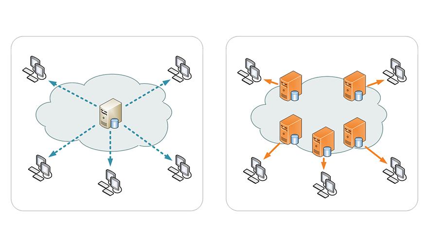 Introducing the CDN node