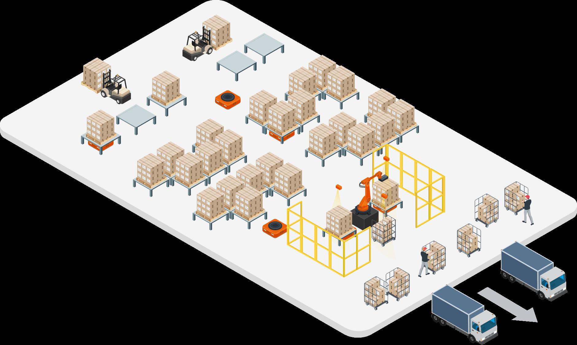 『 特売品積み付けパッケージ』で特売品・高頻度品の出荷積み付け工程を完全自動化