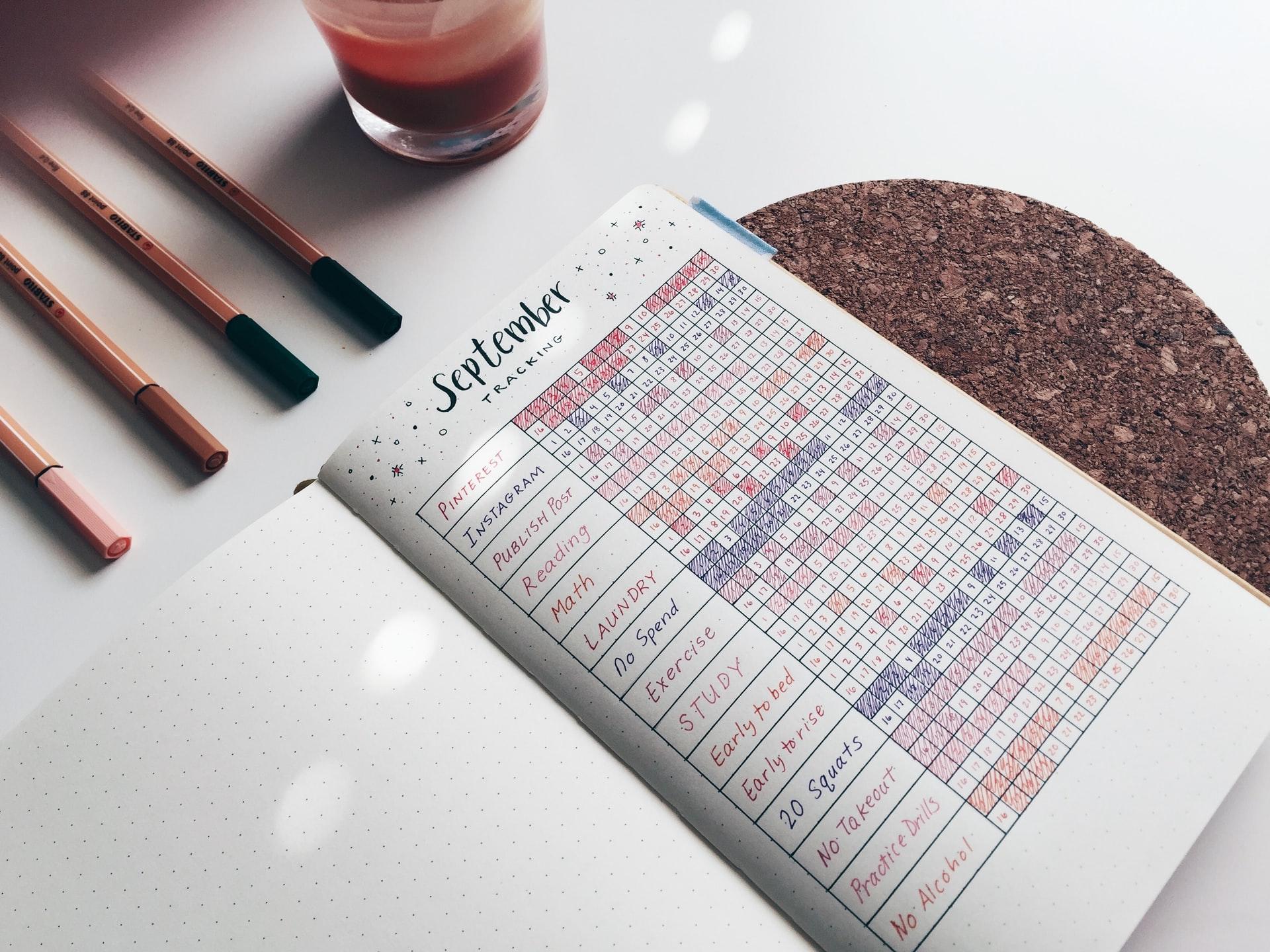 A habit tracker journal