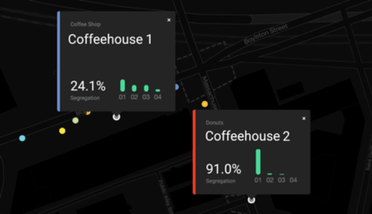 Map of two coffeehouses and different incomes