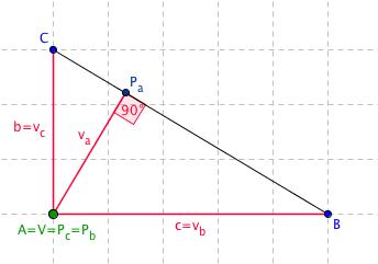 Pravoúhlý trojúhelní s přeponami