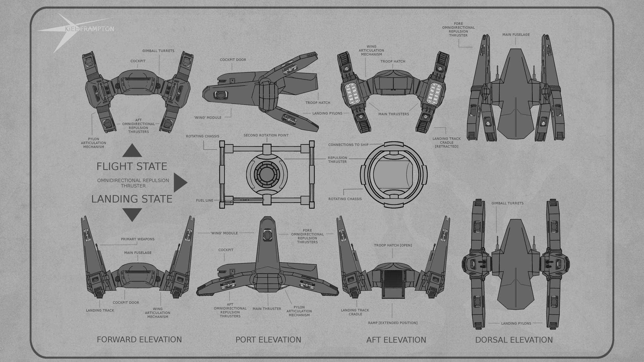 Riftblade: Dropship Orthographic