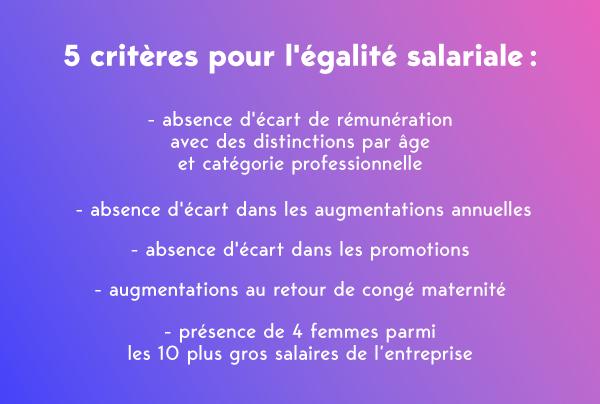 5 critères pour l'égalité salariale