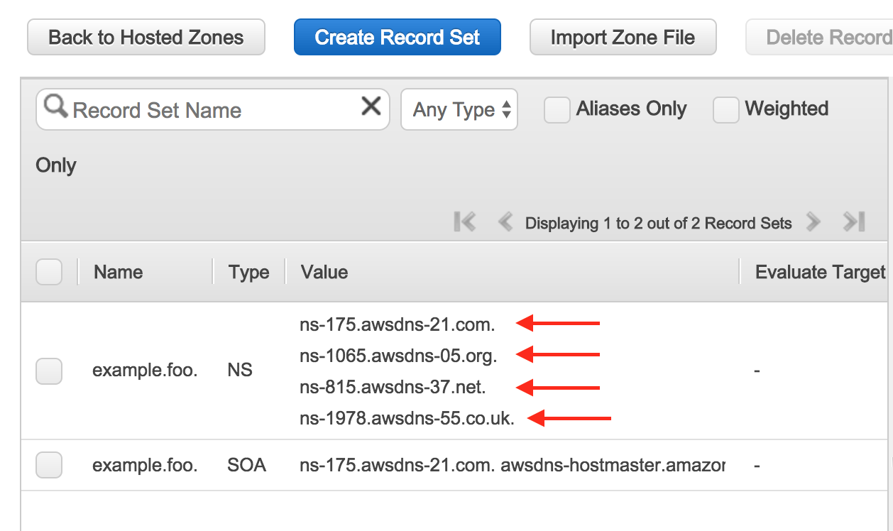 How to Deploy a Secure Static Site to AWS with S3 and CloudFront