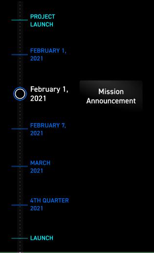 Inspiration 4 Timeline Mobile