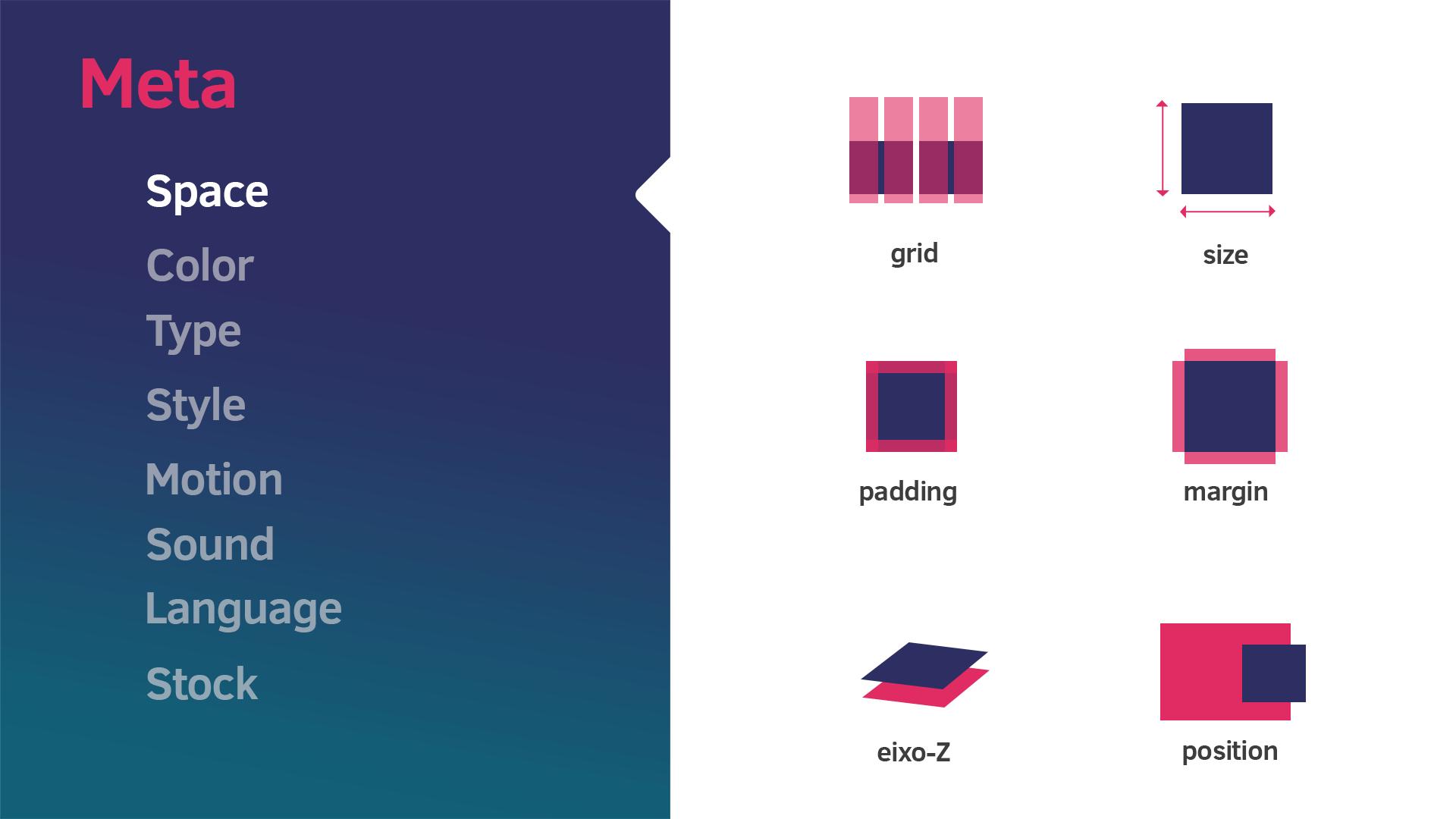 Slide da apresentação: Meta