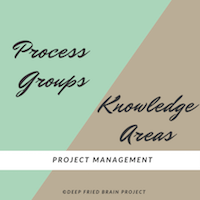 Project Management Process Groups and Knowledge Areas