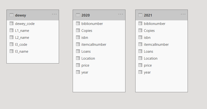 2021-powerbi2-3-loan_tables.png