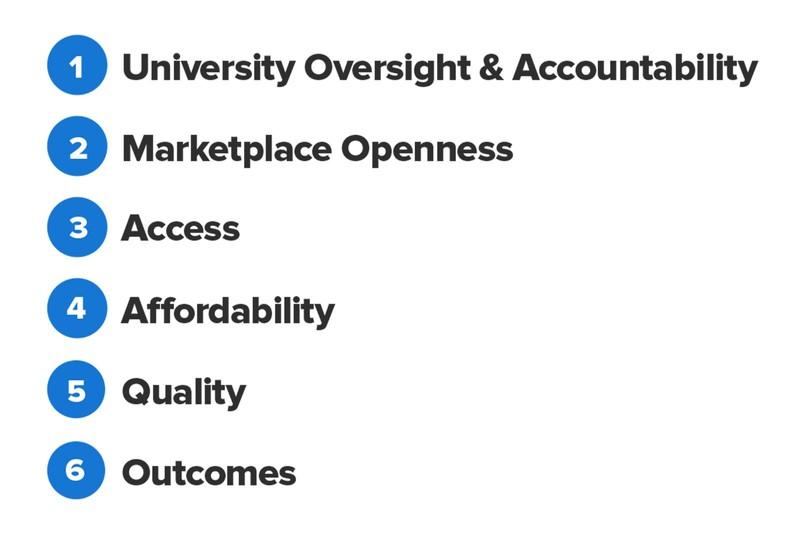 Six core pillars of 2U's 2019 Transparency Report