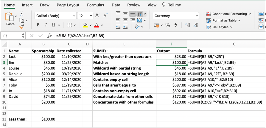 A worksheet in Microsoft Excel showing the SUMIF function being used to select cells which fulfil various criteria