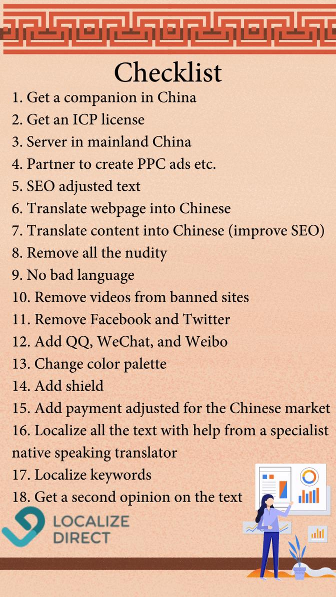 Chinese website localization checklist
