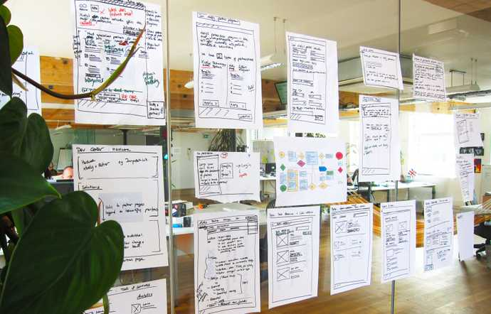 Various scribbled pages with user experience research up on a glass wall.