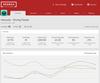 Blackbox Platform, Who? It's All About the Redbox Platform Now!