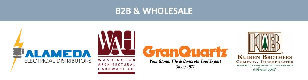 Email Signatures B2B Wholesale