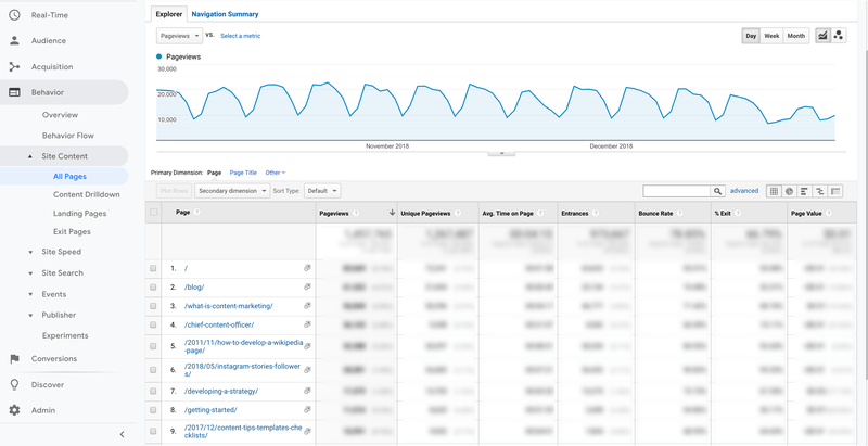 Google Analytics is a website analytics tool you can integrate with best heatmap tools, including LiveSession