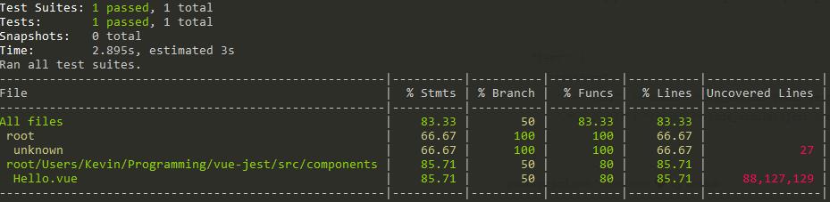 Unit test coverage in Vue.js tests