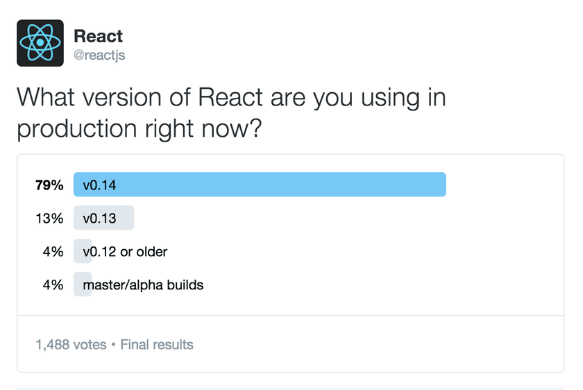 versioning poll