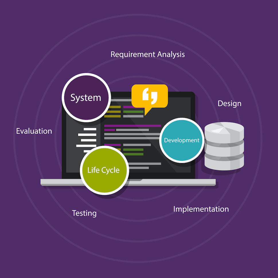 What Is Sdlc Software Development Life Cycle Explained Ulam Labs