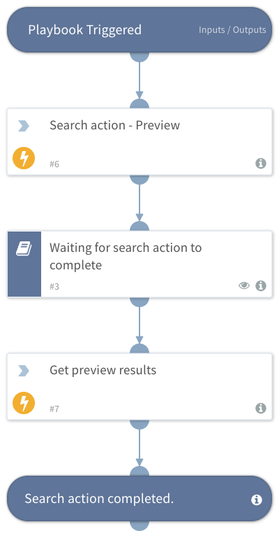 O365 - Security And Compliance - Search Action - Preview