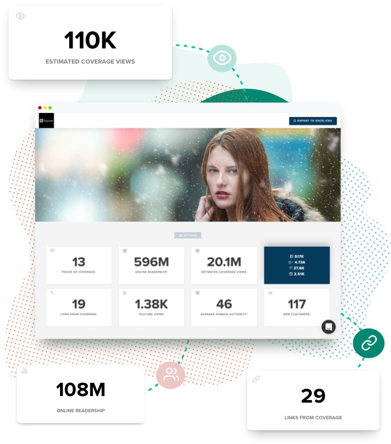 screenshots of metrics and report summary