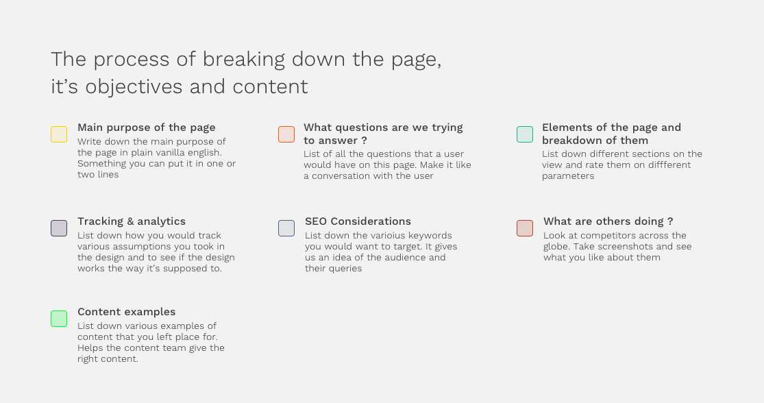 Website-content-breakdown