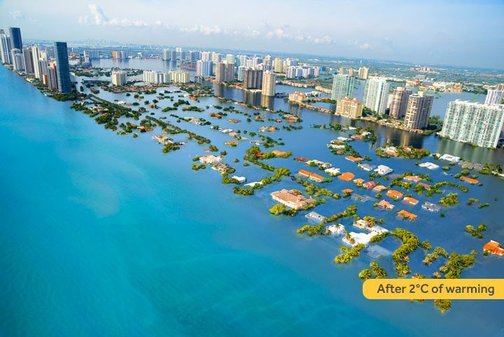 climate change affect on property