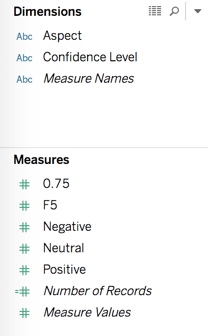 Tableau workspace screen showing Dimensions and Measures.