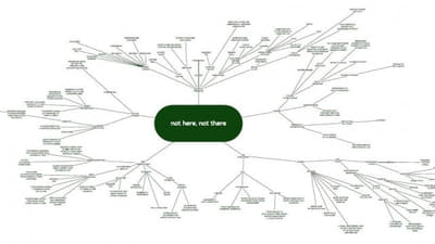 A mind-map structure with many branching paths. In the center, the title is 'not here, not there'.