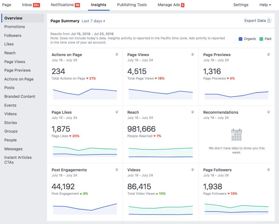 New metrics