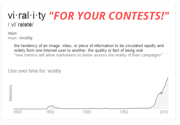 Virality for Contests