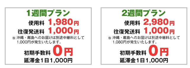 NOZOMI WiFi『1週間』・『2週間』のプラン