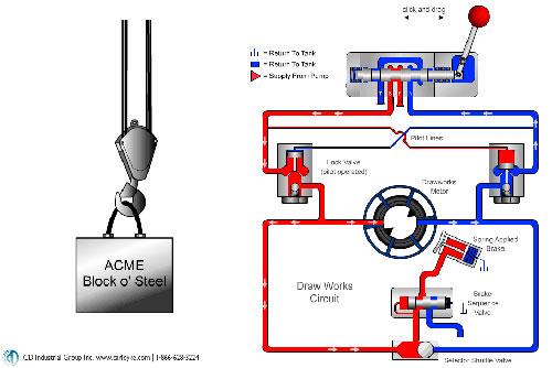 Hydraulic Crane Diagram - good #1st wiring diagram