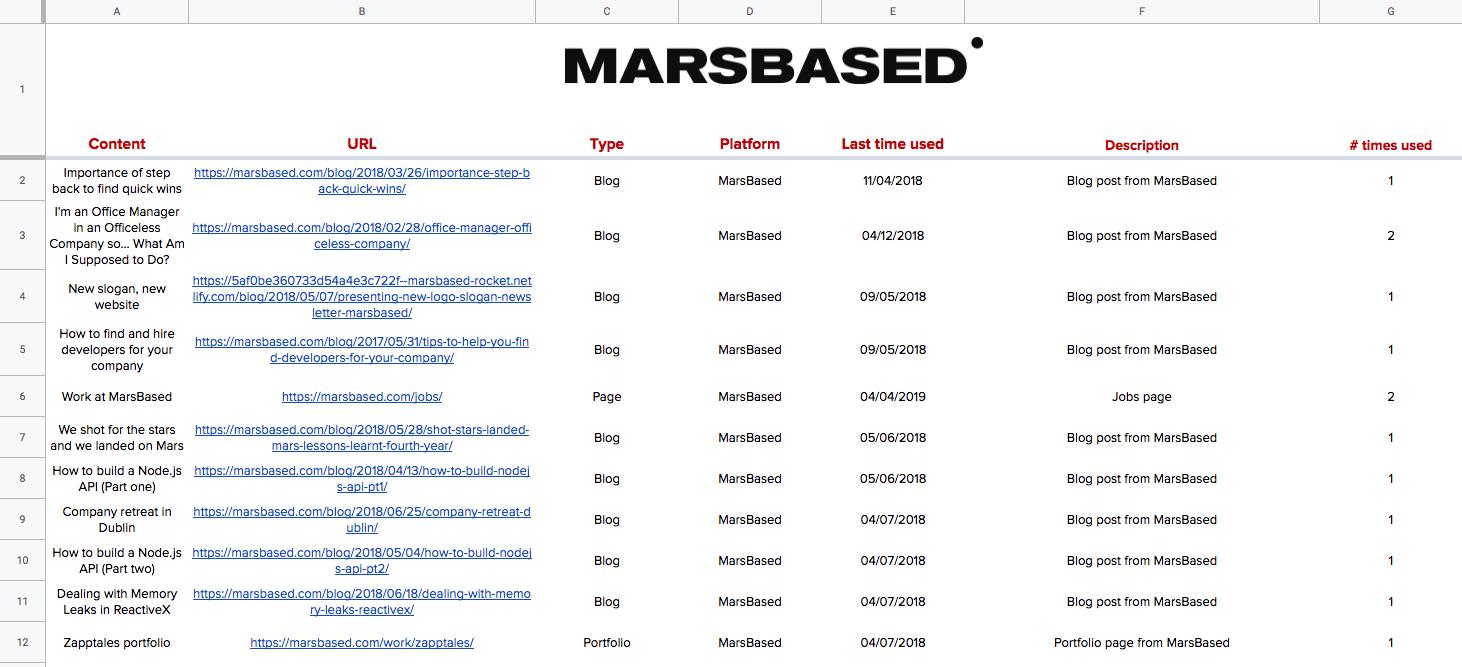 MarsBased newsletter content breakdown
