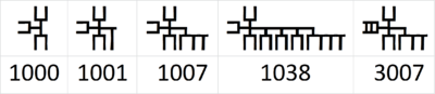Dethek numerals thousands